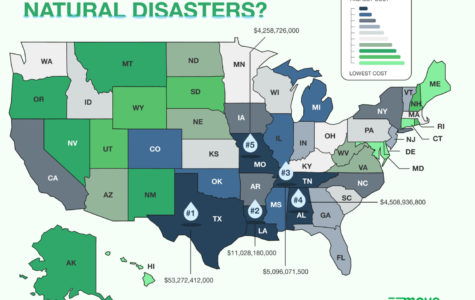 Louisiana among top disaster relief spenders in United States
