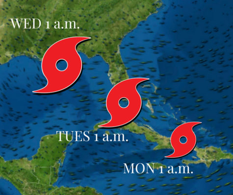 Gulf Coast prepares for looming tropical storm
