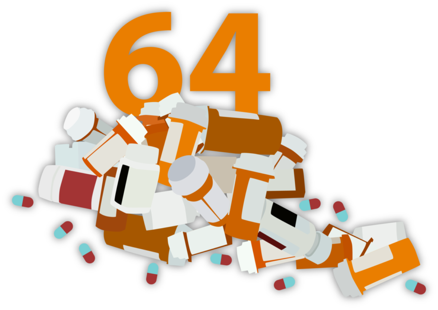 64 students lose university-sponsored medical coverage