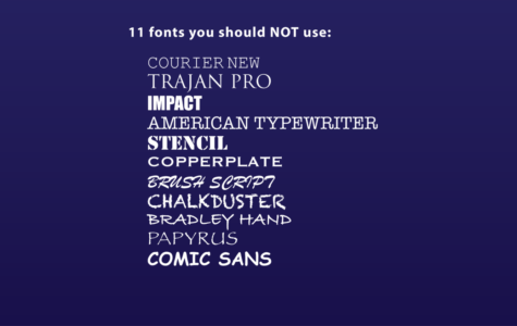 Opinion: Your font choice matters
