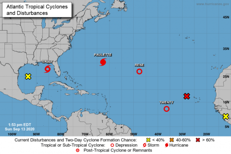 The latest projection from the National Hurricane Center shows Tropical Storm Sally, expected to become a hurricane, heading toward Louisiana. Loyola has suspended classes Tuesday in anticipation of the storm.