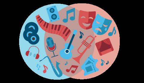 music industry venn diagram
